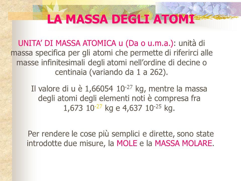 Una specie atomica di cui vengono specificati numero atomico Z e di massa A è detta NUCLIDE. Atomi con lo stesso numero atomico ma diverso numero di m