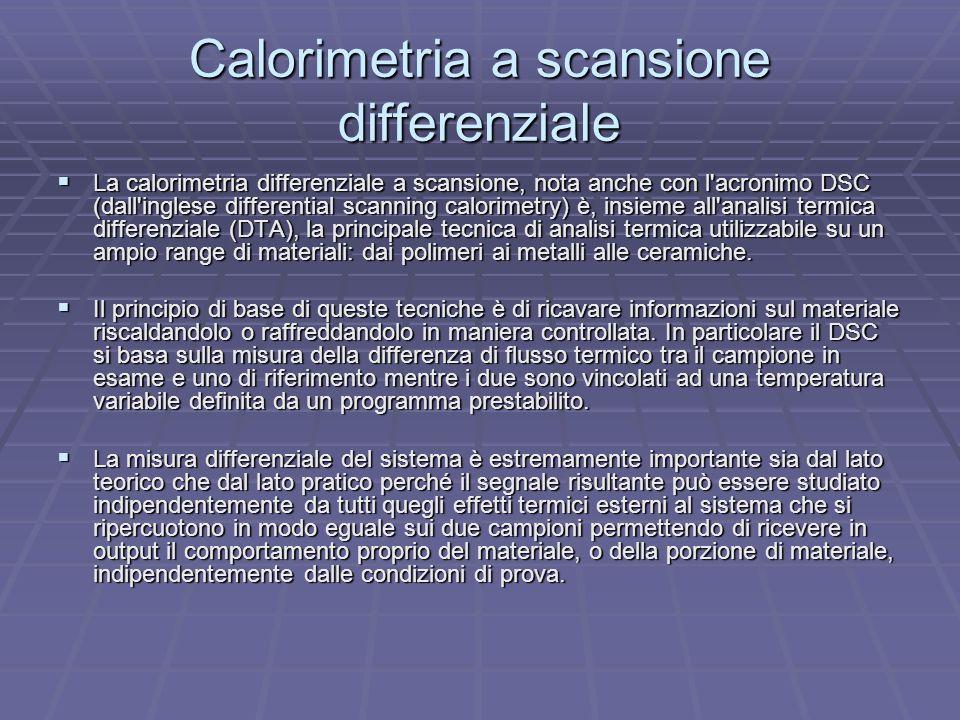 Calorimetria a scansione differenziale La calorimetria differenziale a scansione, nota anche con l'acronimo DSC (dall'inglese differential scanning ca