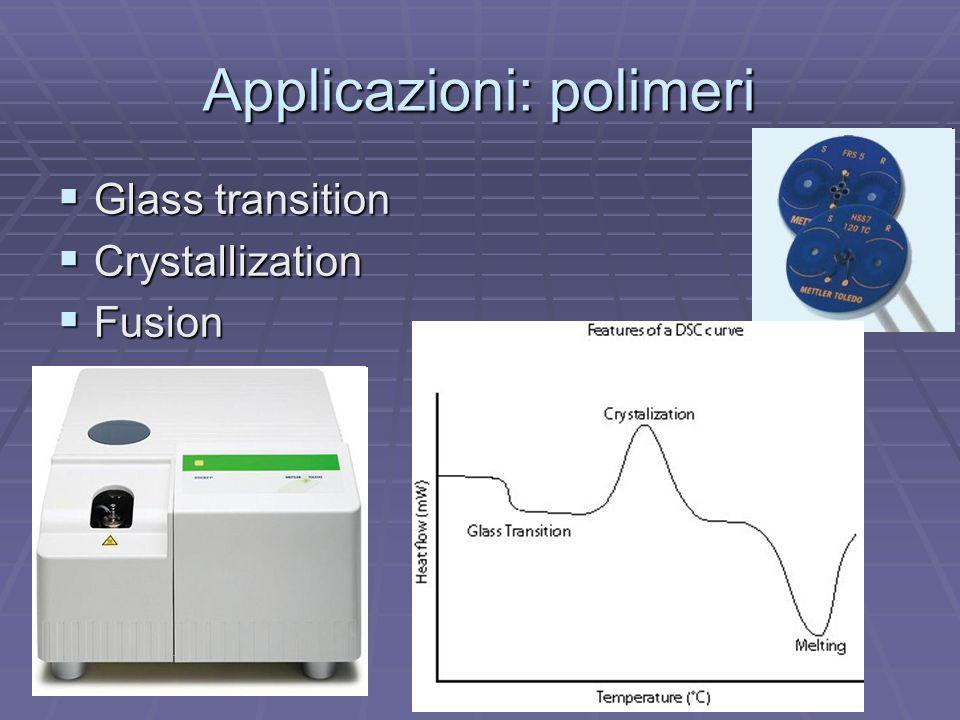 Applicazioni: polimeri Glass transition Glass transition Crystallization Crystallization Fusion Fusion