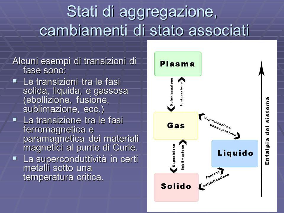 Stati di aggregazione, cambiamenti di stato associati Alcuni esempi di transizioni di fase sono: Le transizioni tra le fasi solida, liquida, e gassosa