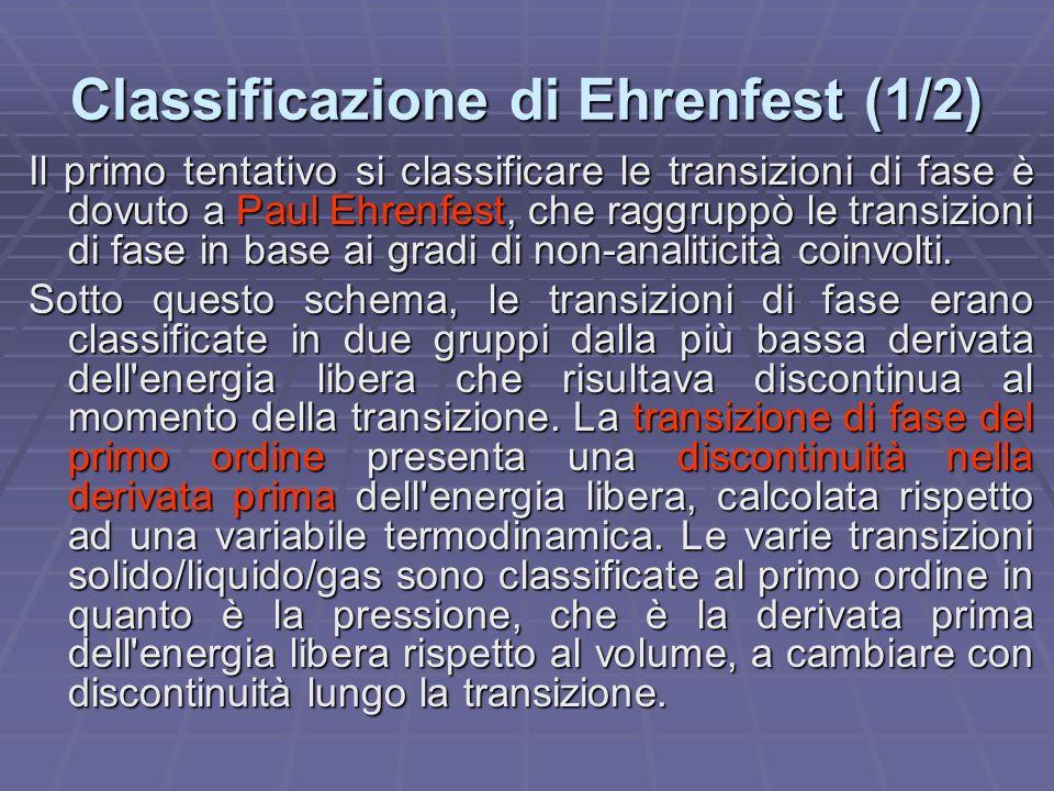Classificazione di Ehrenfest (1/2) Il primo tentativo si classificare le transizioni di fase è dovuto a Paul Ehrenfest, che raggruppò le transizioni d