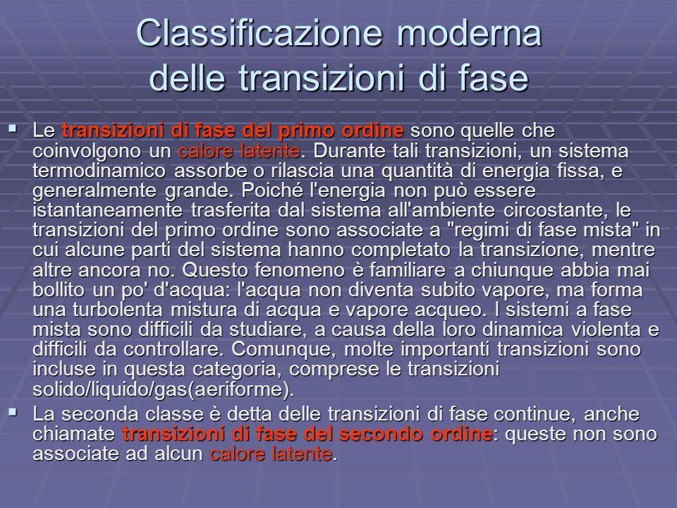 Classificazione moderna delle transizioni di fase Le transizioni di fase del primo ordine sono quelle che coinvolgono un calore latente. Durante tali