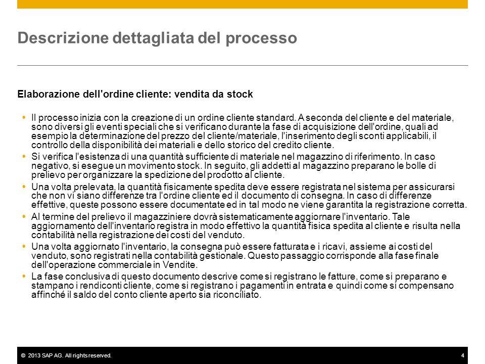 ©2013 SAP AG. All rights reserved.4 Descrizione dettagliata del processo Elaborazione dell'ordine cliente: vendita da stock Il processo inizia con la
