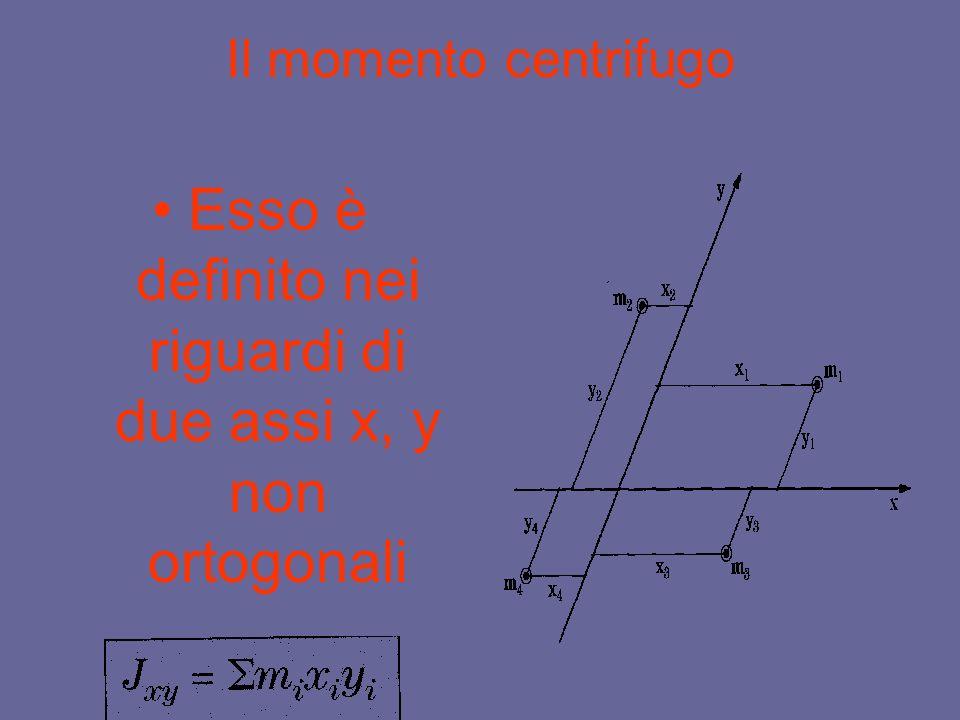 Il momento centrifugo Esso è definito nei riguardi di due assi x, y non ortogonali
