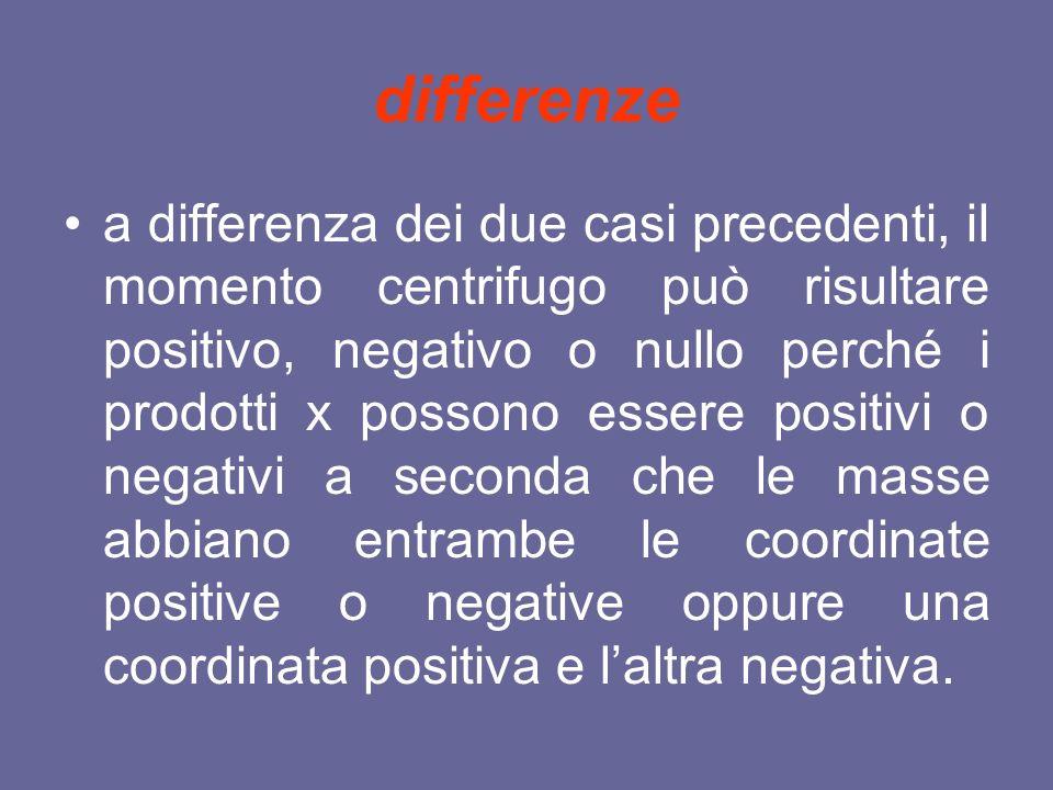 differenze a differenza dei due casi precedenti, il momento centrifugo può risultare positivo, negativo o nullo perché i prodotti x possono essere pos