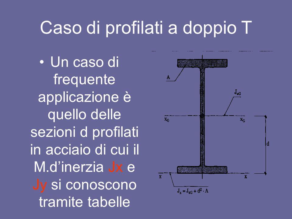 Caso di profilati a doppio T Un caso di frequente applicazione è quello delle sezioni d profilati in acciaio di cui il M.dinerzia Jx e Jy si conoscono