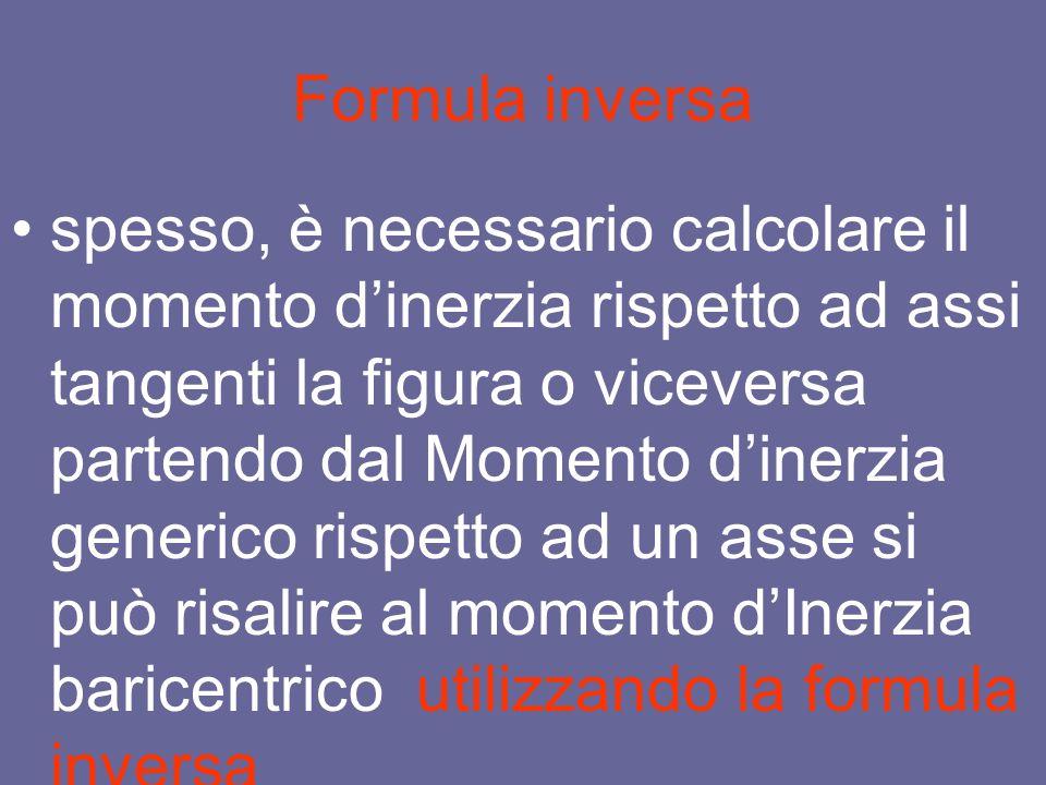 Formula inversa spesso, è necessario calcolare il momento dinerzia rispetto ad assi tangenti la figura o viceversa partendo dal Momento dinerzia gener
