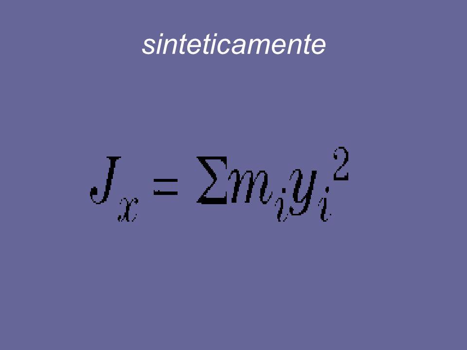 Il momento dinerzia polare il momento dinerzia polare di un sistema di masse rispetto a un punto P è la somma dei prodotti delle singole masse per i quadrati delle rispettive distanze dal punto P
