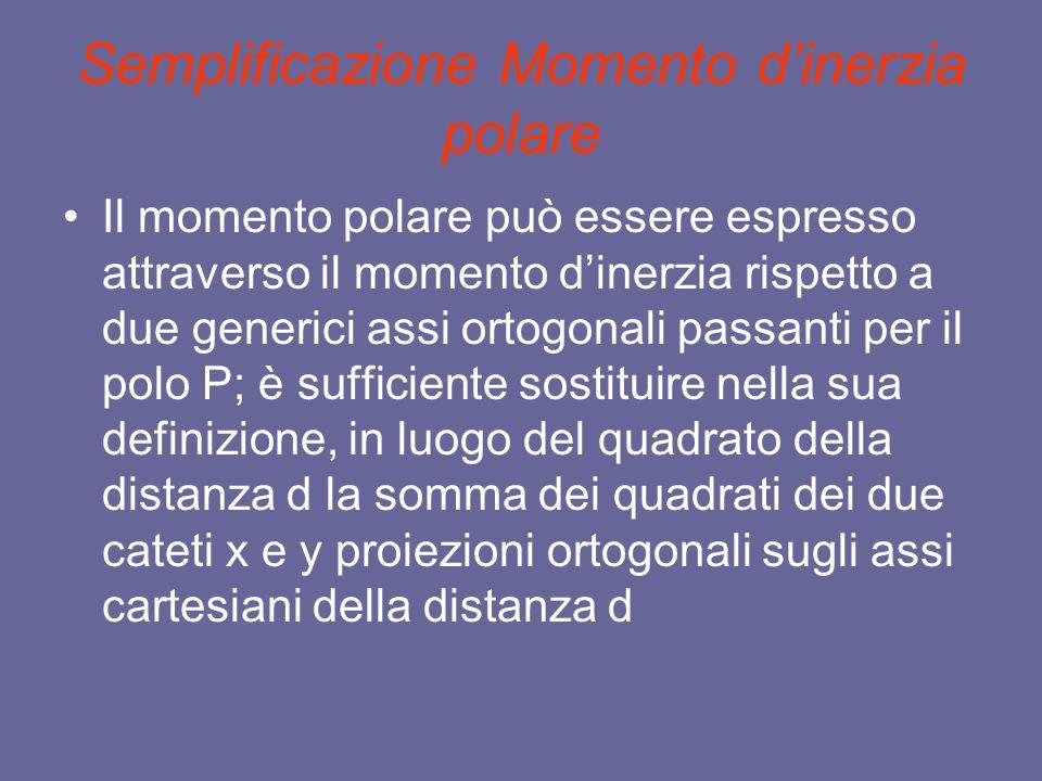 il momento dinerzia polare è anche dato dalla somma dei due momenti dinerzia Jx e Jy valutati rispetto a due generici assi ortogonali passanti per P.