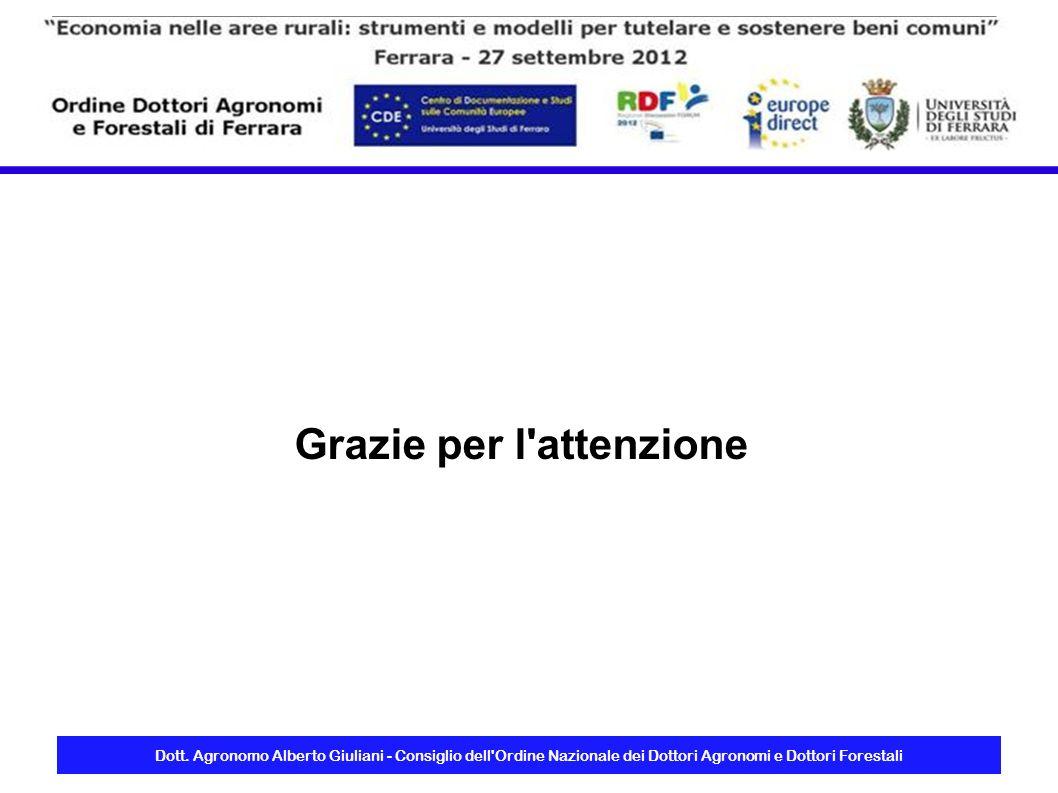 Dott. Agronomo Alberto Giuliani - Consiglio dell'Ordine Nazionale dei Dottori Agronomi e Dottori Forestali Grazie per l'attenzione