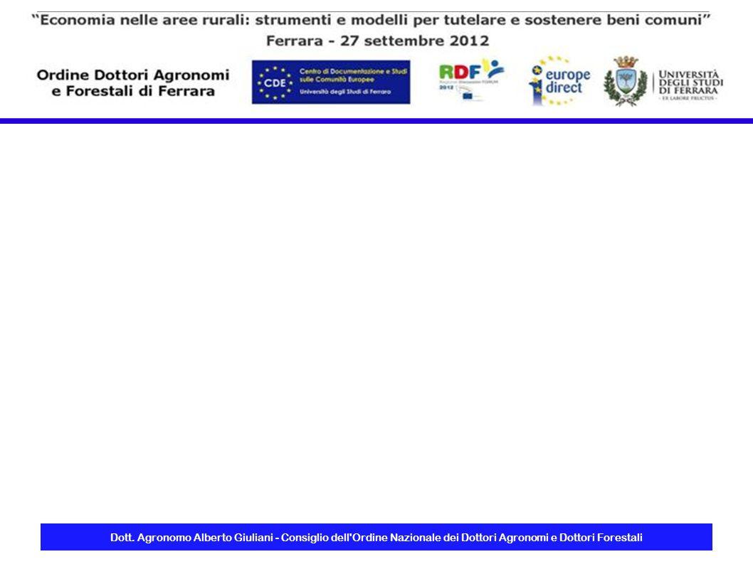 Dott. Agronomo Alberto Giuliani - Consiglio dell'Ordine Nazionale dei Dottori Agronomi e Dottori Forestali