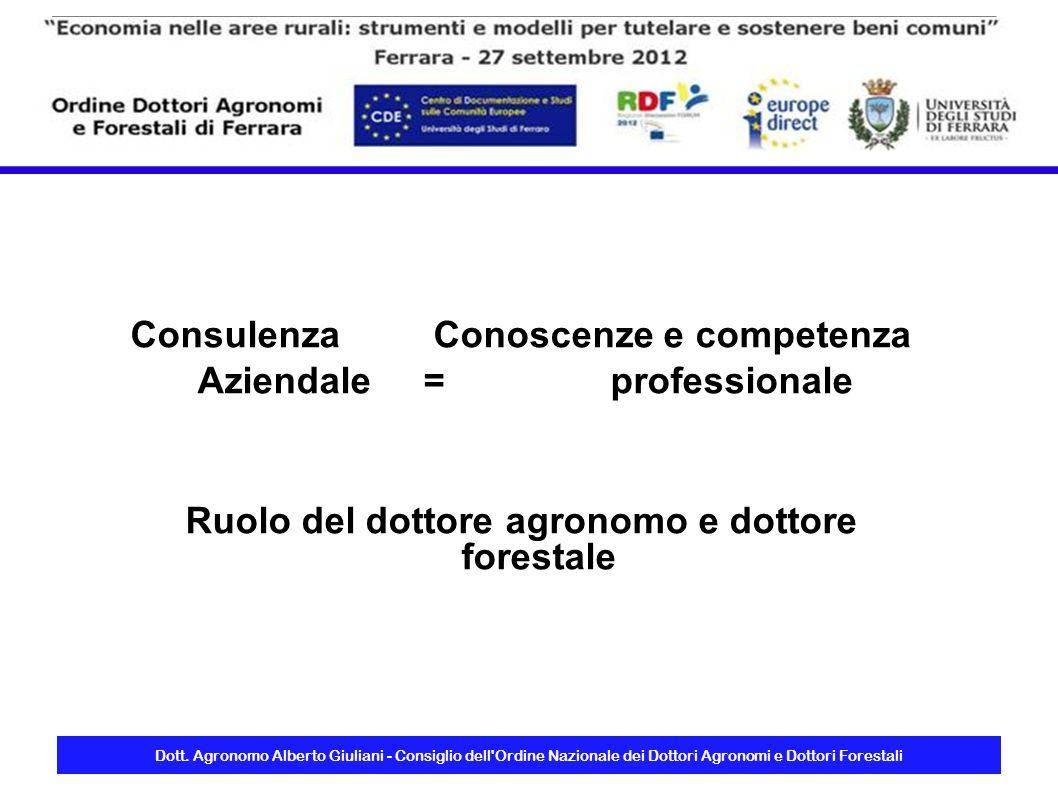 Dott. Agronomo Alberto Giuliani - Consiglio dell'Ordine Nazionale dei Dottori Agronomi e Dottori Forestali Consulenza Conoscenze e competenza Aziendal