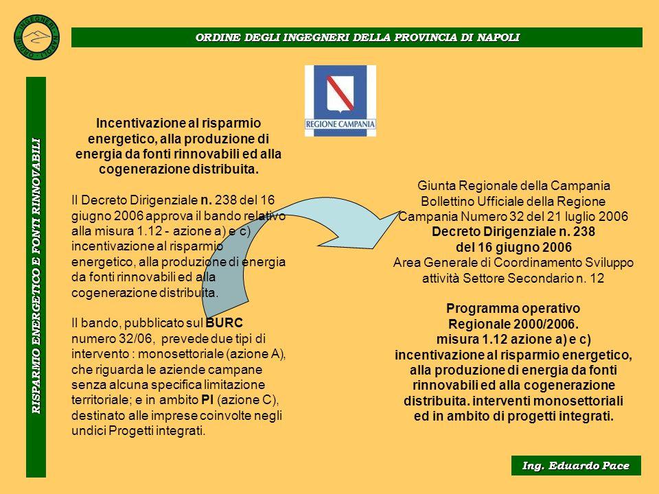 ORDINE DEGLI INGEGNERI DELLA PROVINCIA DI NAPOLI RISPARMIO ENERGETICO E FONTI RINNOVABILI Ing.