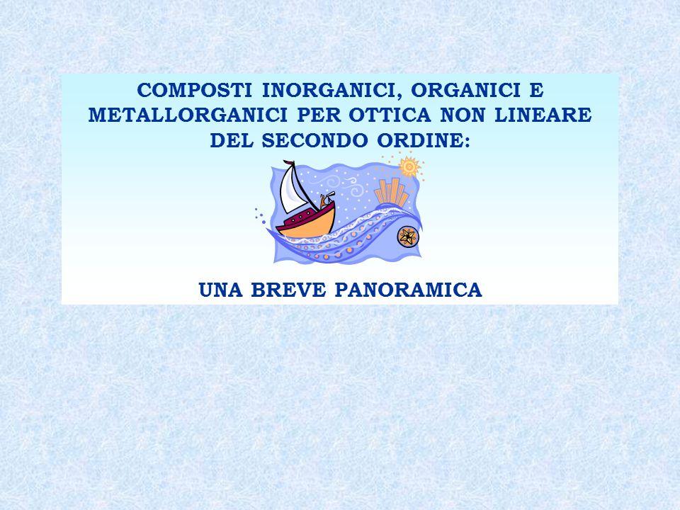 COMPOSTI INORGANICI, ORGANICI E METALLORGANICI PER OTTICA NON LINEARE DEL SECONDO ORDINE: UNA BREVE PANORAMICA