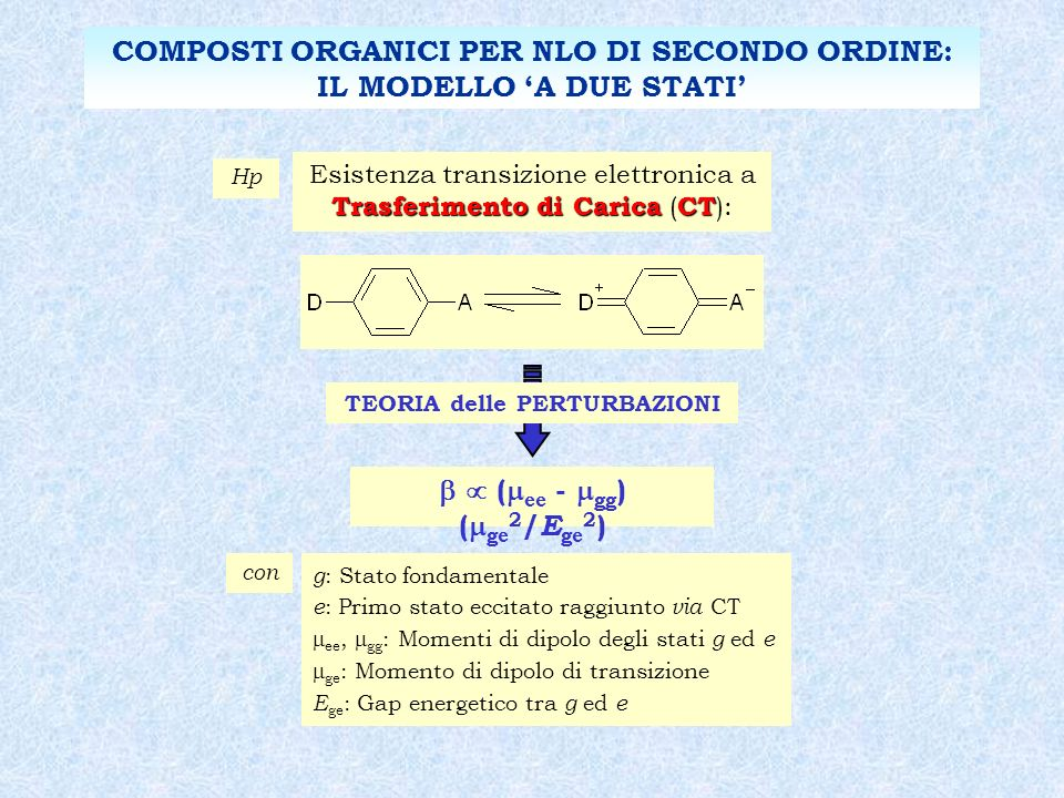 Trasferimento di CaricaCT Esistenza transizione elettronica a Trasferimento di Carica ( CT ): Hp g : Stato fondamentale e : Primo stato eccitato raggi