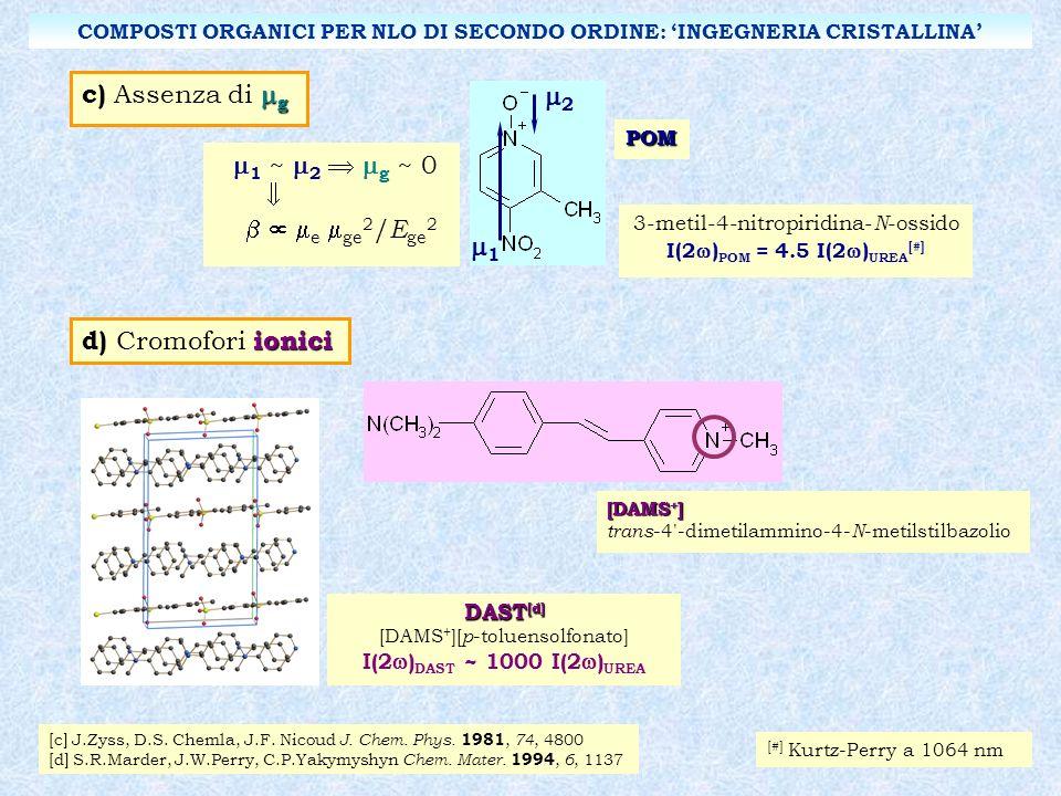g c) Assenza di g ionici d) Cromofori ionici [DAMS + ] trans -4'-dimetilammino-4- N -metilstilbazolio 3-metil-4-nitropiridina- N -ossido I(2 ) POM = 4