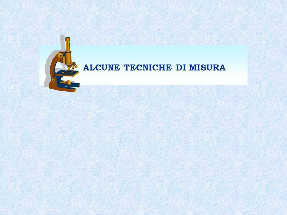 ALCUNE TECNICHE DI MISURA