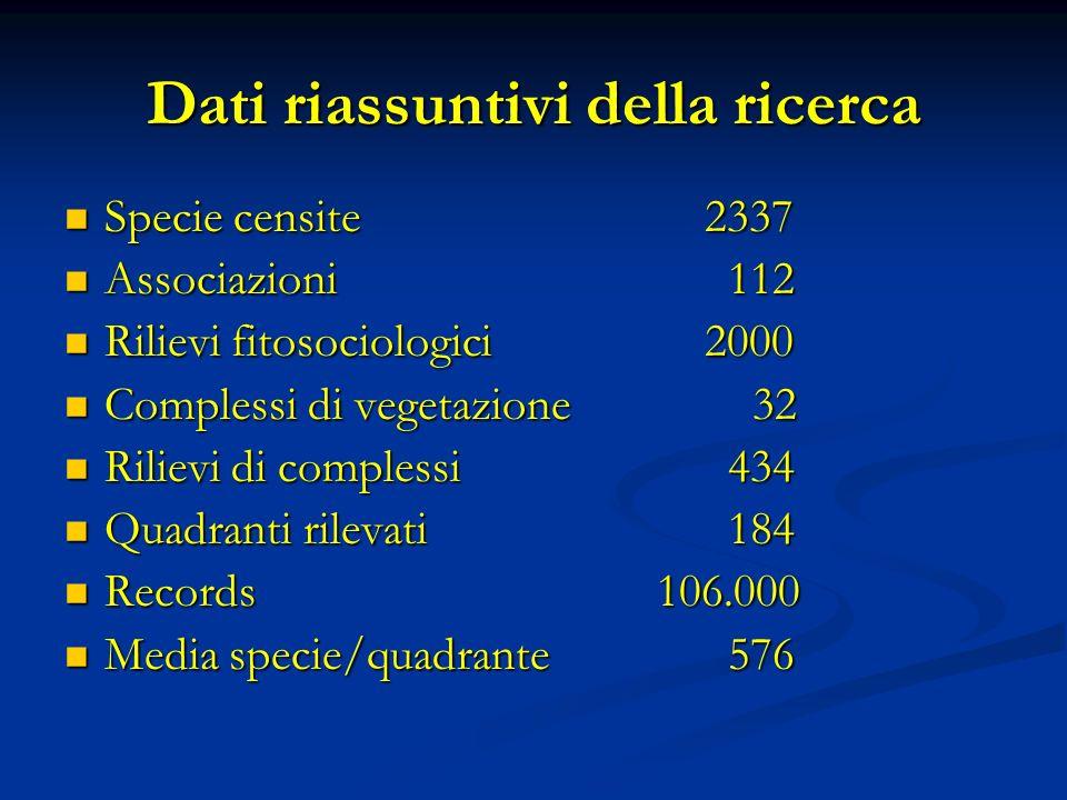Dati riassuntivi della ricerca Specie censite2337 Specie censite2337 Associazioni 112 Associazioni 112 Rilievi fitosociologici2000 Rilievi fitosociologici2000 Complessi di vegetazione 32 Complessi di vegetazione 32 Rilievi di complessi 434 Rilievi di complessi 434 Quadranti rilevati 184 Quadranti rilevati 184 Records 106.000 Records 106.000 Media specie/quadrante 576 Media specie/quadrante 576