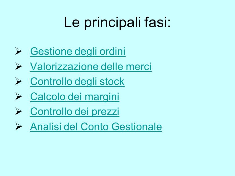 Le principali fasi: Gestione degli ordini Valorizzazione delle merci Controllo degli stock Calcolo dei margini Calcolo dei margini Controllo dei prezzi Analisi del Conto Gestionale