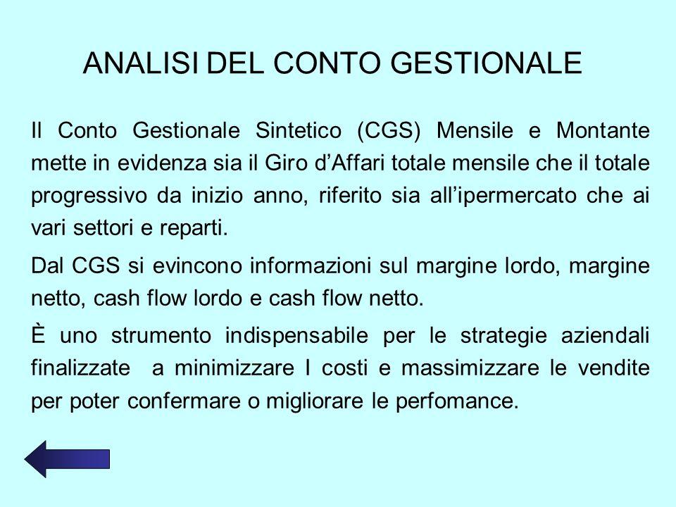 ANALISI DEL CONTO GESTIONALE Il Conto Gestionale Sintetico (CGS) Mensile e Montante mette in evidenza sia il Giro dAffari totale mensile che il totale