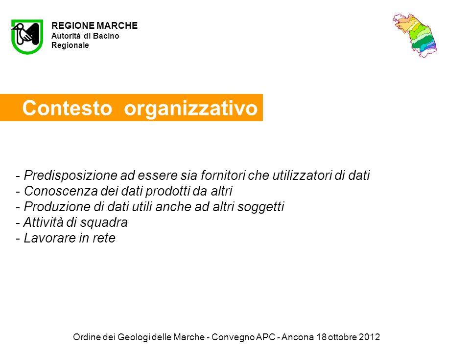 Ordine dei Geologi delle Marche - Convegno APC - Ancona 18 ottobre 2012 Attività per rete di monitoraggio Rete di monitoraggio delle acque sotterranee in corso di predisposizione.