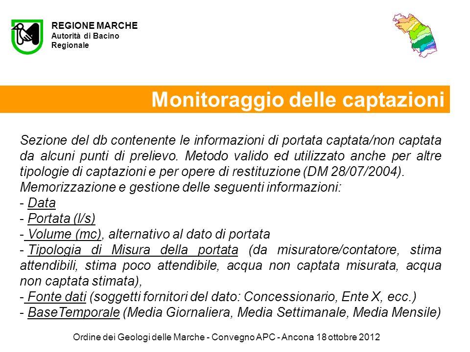 Ordine dei Geologi delle Marche - Convegno APC - Ancona 18 ottobre 2012 Monitoraggio delle captazioni Sezione del db contenente le informazioni di portata captata/non captata da alcuni punti di prelievo.