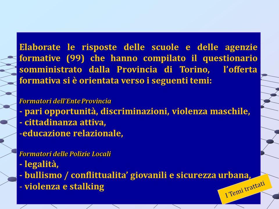 Elaborate le risposte delle scuole e delle agenzie formative (99) che hanno compilato il questionario somministrato dalla Provincia di Torino, loffert