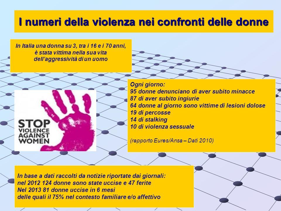 I numeri della violenza nei confronti delle donne In Italia una donna su 3, tra i 16 e i 70 anni, è stata vittima nella sua vita dellaggressività di u