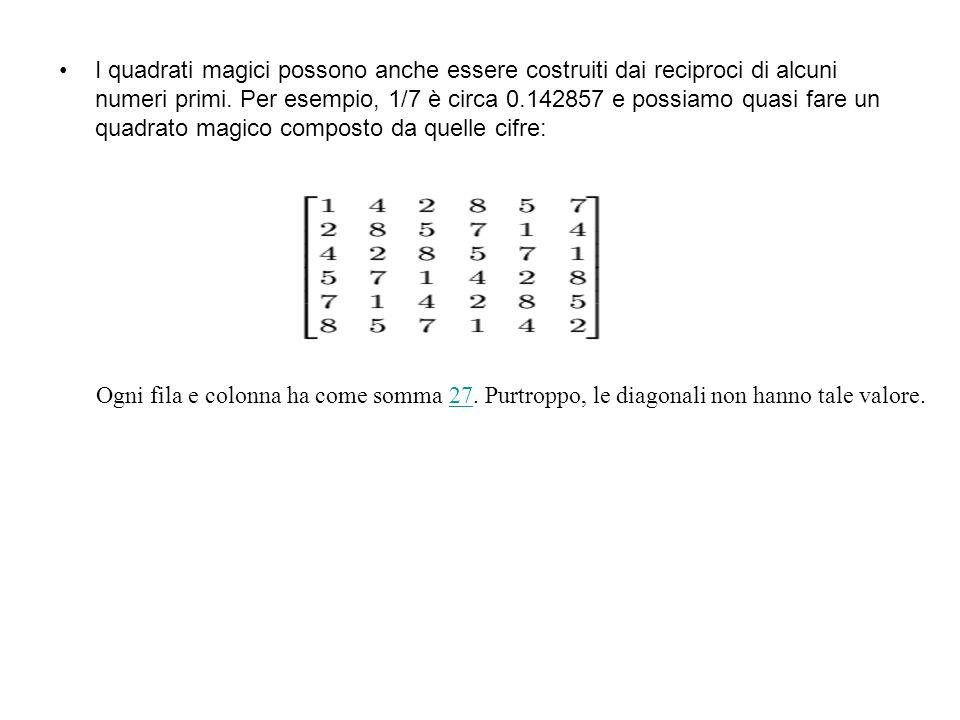 I quadrati magici possono anche essere costruiti dai reciproci di alcuni numeri primi. Per esempio, 1/7 è circa 0.142857 e possiamo quasi fare un quad