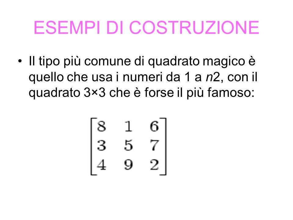 La costante di magia di questo quadrato è 15.