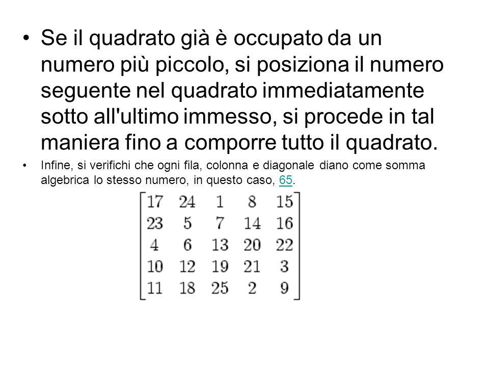 Se il quadrato già è occupato da un numero più piccolo, si posiziona il numero seguente nel quadrato immediatamente sotto all'ultimo immesso, si proce