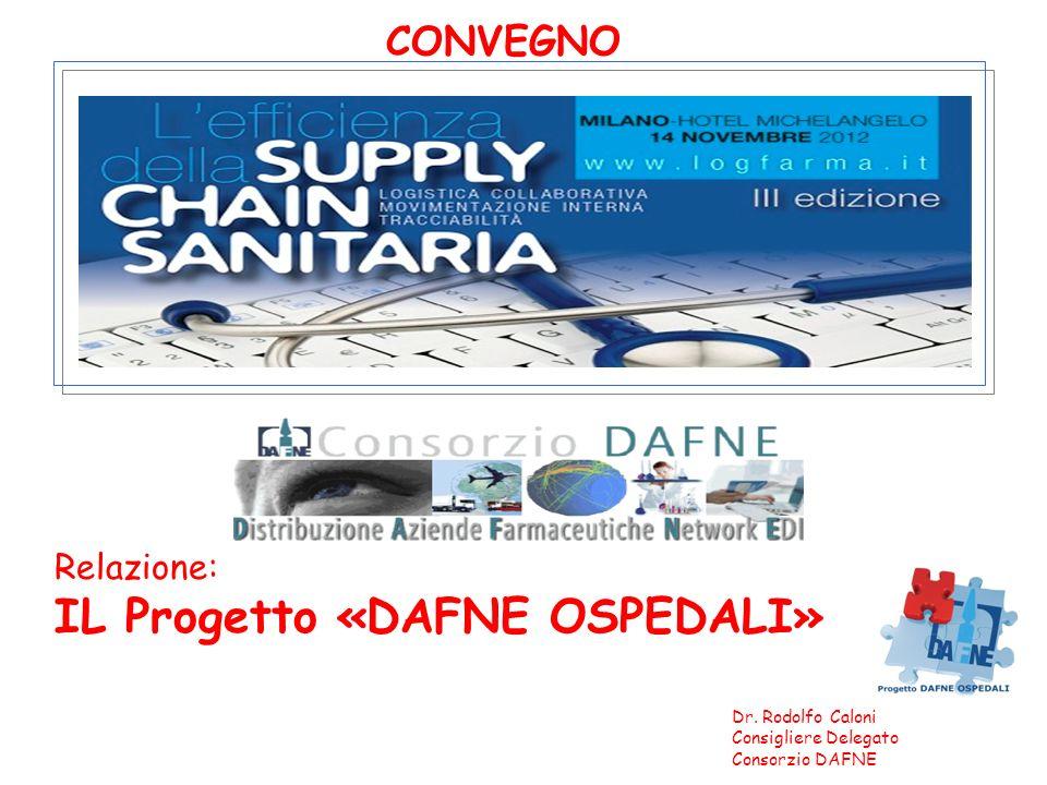 Dr. Rodolfo Caloni Consigliere Delegato Consorzio DAFNE Relazione: IL Progetto «DAFNE OSPEDALI» CONVEGNO