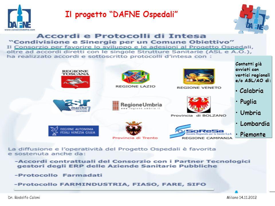 Contatti già avviati con vertici regionali e/o ASL/AO di: Calabria Puglia Umbria Lombardia Piemonte Il progetto DAFNE Ospedali Dr. Rodolfo Caloni Mila
