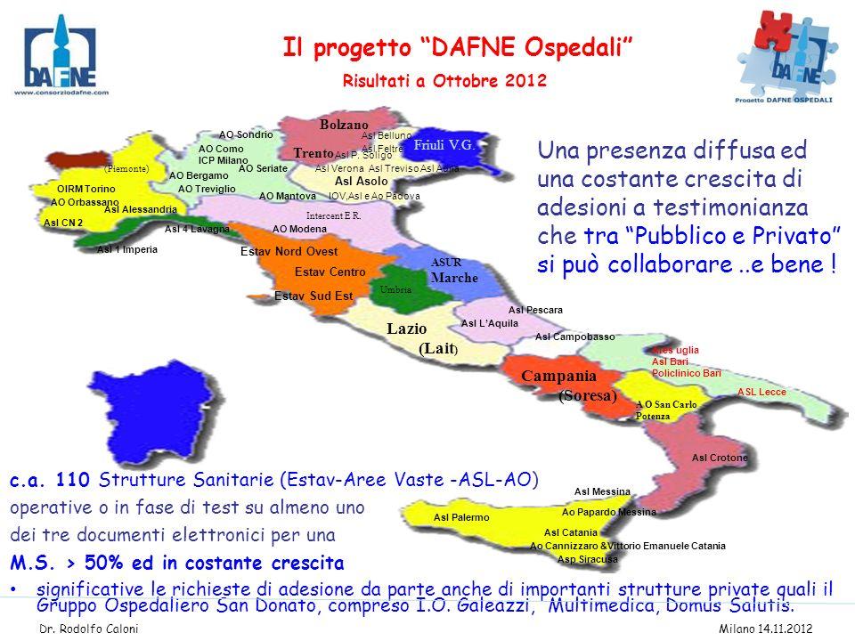 Friuli Asl Alessandria OIRM Torino AO Orbassano Asl CN 2 AO Como ICP Milano AO Sondrio AO Bergamo AO Treviglio AO Seriate AO Mantova Asl 4 Lavagna Asl