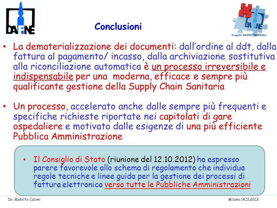 Conclusioni La dematerializzazione dei documenti: dallordine al ddt, dalla fattura al pagamento/ incasso, dalla archiviazione sostitutiva alla riconci