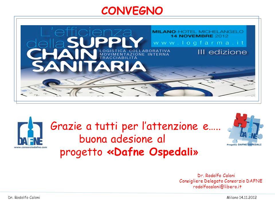 CONVEGNO Grazie a tutti per lattenzione e….. buona adesione al progetto «Dafne Ospeda li» Dr. Rodolfo Caloni Milano 14.11.2012 Dr. Rodolfo Caloni Cons