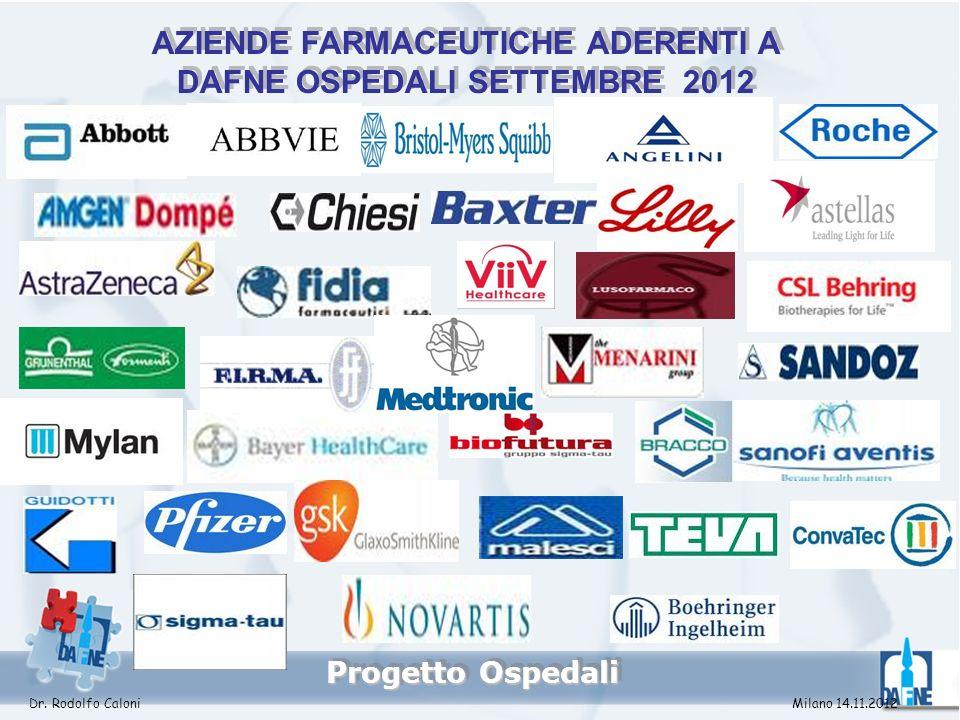 AZIENDE FARMACEUTICHE ADERENTI A DAFNE OSPEDALI SETTEMBRE 2012 Progetto Ospedali Dr. Rodolfo Caloni Milano 14.11.2012