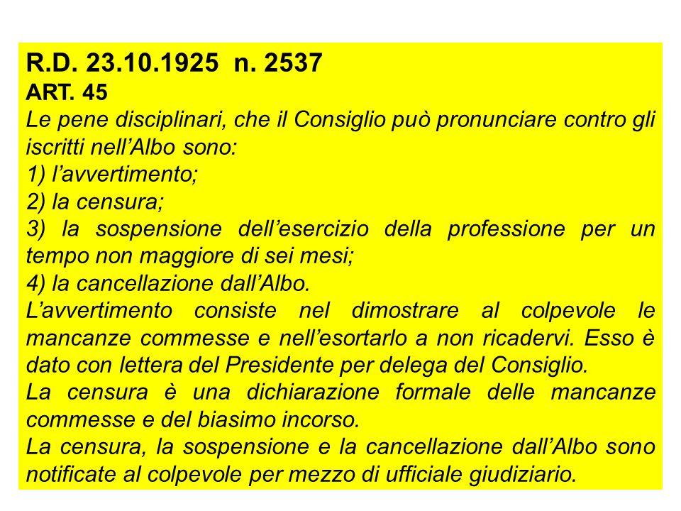 R.D. 23.10.1925 n. 2537 ART.