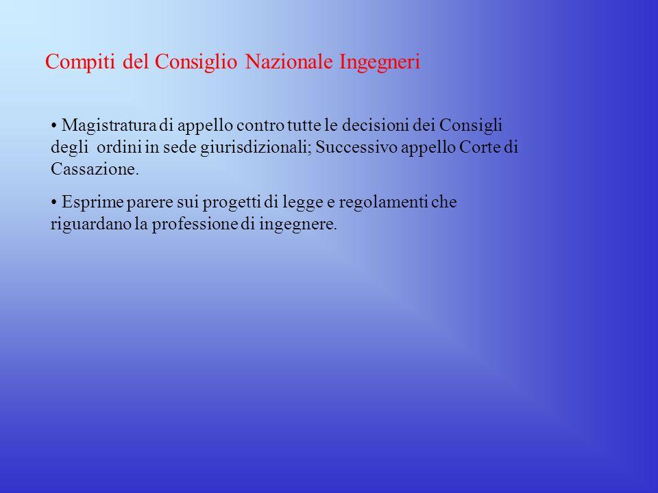 D. Lgs. 23 novembre 1944 n° 382 integrato dal D.L. del 24/06/2005 Norme sui Consigli degli ordini e collegi e sulle commissioni centrali professionali