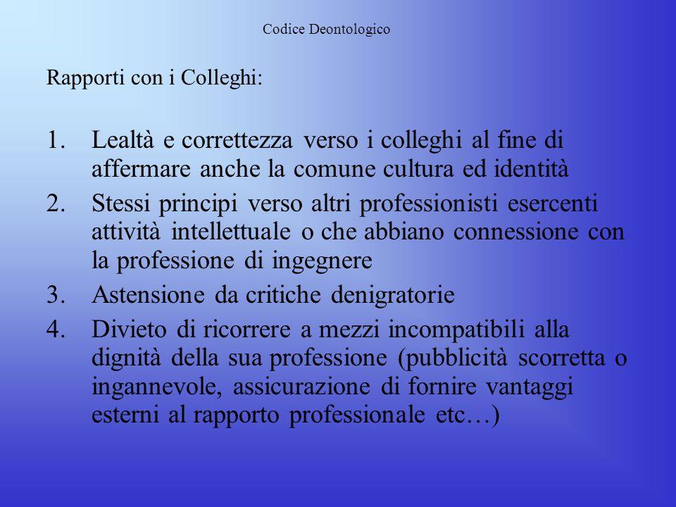 Codice Deontologico Rapporti con lOrdine: 1.Obbligo della collaborazione con lOrdine 2.Obbligo di presentarsi di fronte al Consiglio 3.Obbligo di forn