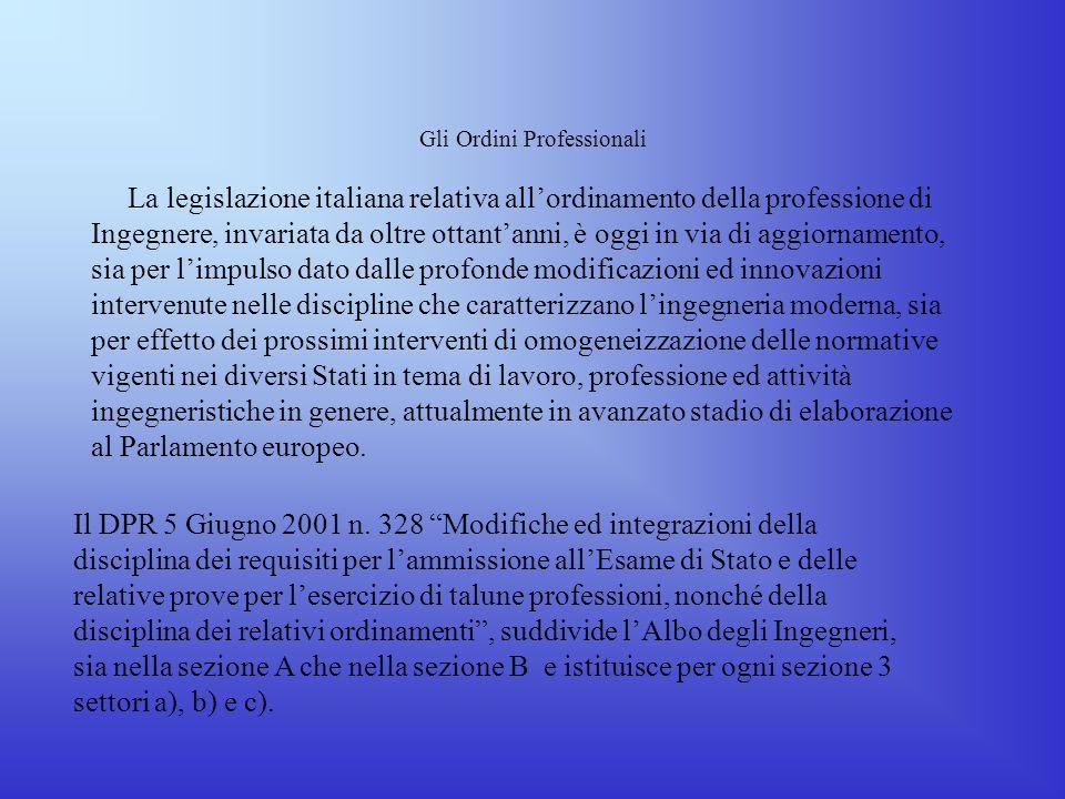 Legge 24 giugno 1923 n 1395 Tutela del titolo e dellesercizio professionale degli ingegneri e degli architetti Art. 2: Istituzione dellordine provinci
