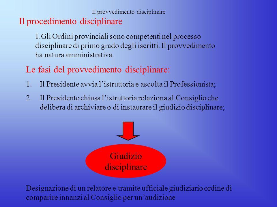 IV PARTE Il provvedimento disciplinare