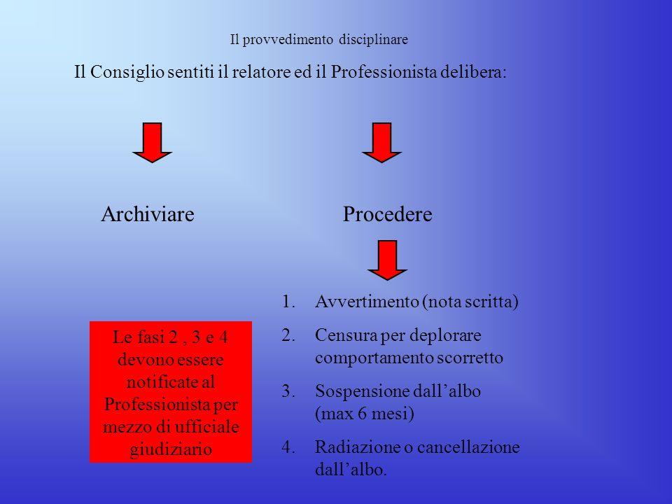 Il procedimento disciplinare 1.Gli Ordini provinciali sono competenti nel processo disciplinare di primo grado degli iscritti. Il provvedimento ha nat