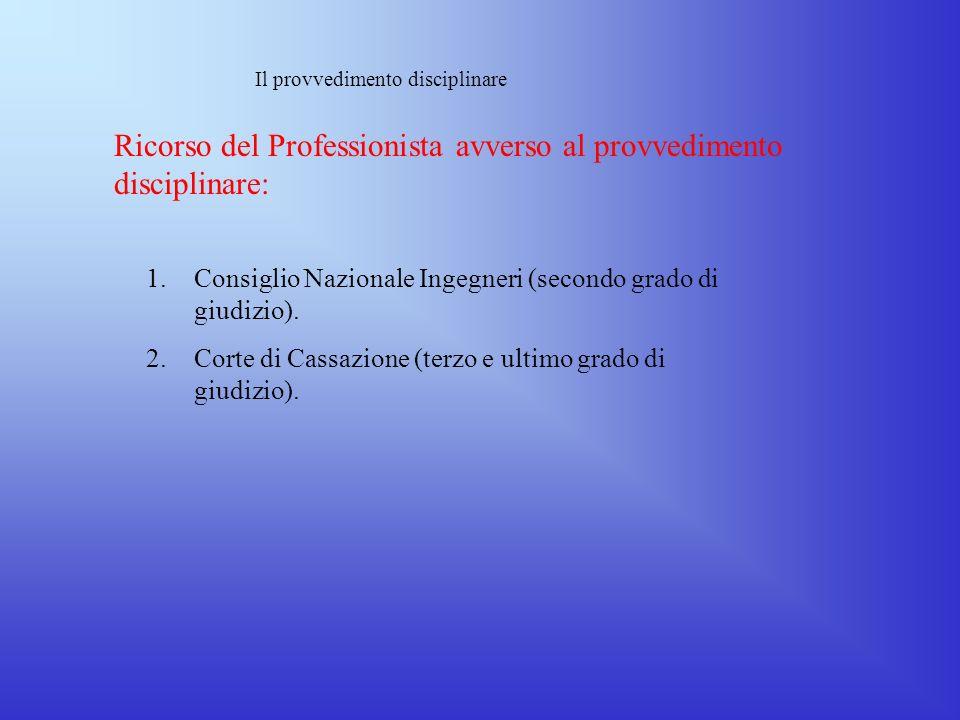 Il Consiglio sentiti il relatore ed il Professionista delibera: ArchiviareProcedere 1.Avvertimento (nota scritta) 2.Censura per deplorare comportament