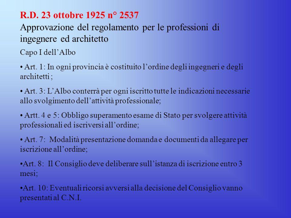 Gli Ordini Professionali La tabella sottostante riporta le date di costituzione dei principali Ordini o Collegi professionali. Ordine / Collegio Anno