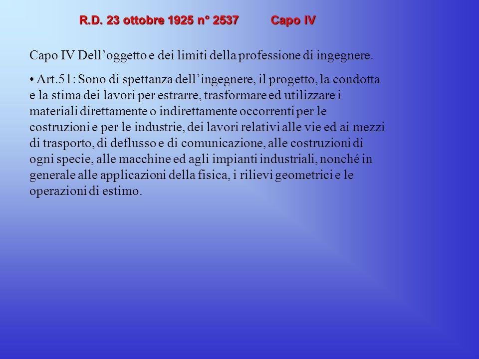 R.D. 23 ottobre 1925 n° 2537 Approvazione del regolamento per le professioni di ingegnere ed architetto Capo I dellAlbo Art. 1: In ogni provincia è co