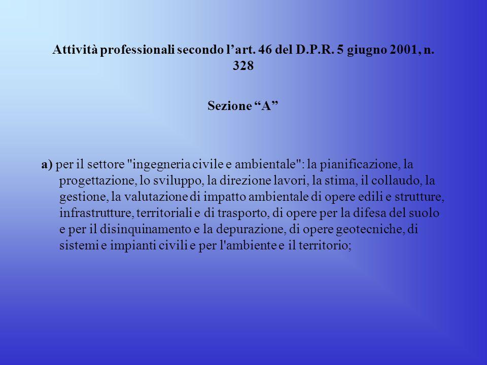 Capo IV Delloggetto e dei limiti della professione di ingegnere. Art.51: Sono di spettanza dellingegnere, il progetto, la condotta e la stima dei lavo