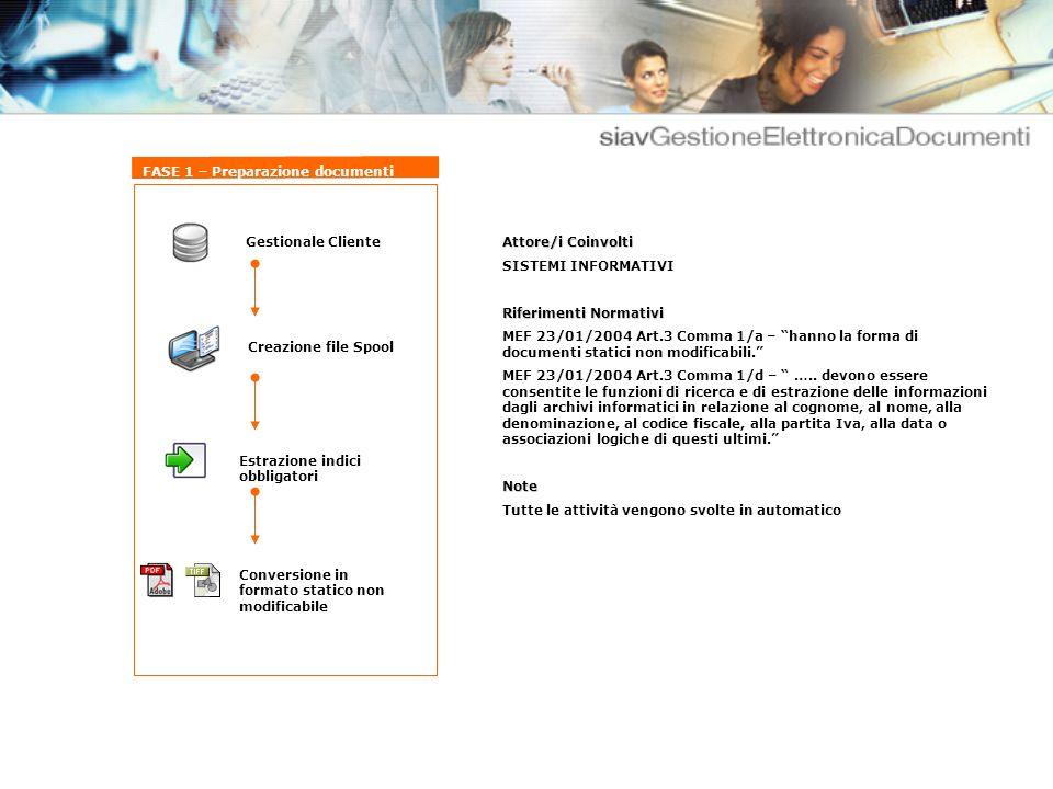 Apposizione Riferimento Temporale Verifica documenti in firma FASE 2 – Gestione Amministrativa Firma Digitale Attore/i Coinvolti Responsabile Amministrativo o suoi delegati Riferimenti Normativi MEF 23/01/2004 Art.3 Comma 1/b – sono emessi, al fine di garantirne l attestazione della data, l autenticita e l integrita , con l apposizione del riferimento temporale e della sottoscrizione elettronica MEF 23/01/2004 Art.3 Comma 1/d – sono memorizzati su qualsiasi supporto di cui sia garantita la leggibilita nel tempo, purche sia assicurato l ordine cronologico e non vi sia soluzione di continuita per ciascun periodo d imposta;….Note Le fatture vanno firmate digitalmente documento per documento