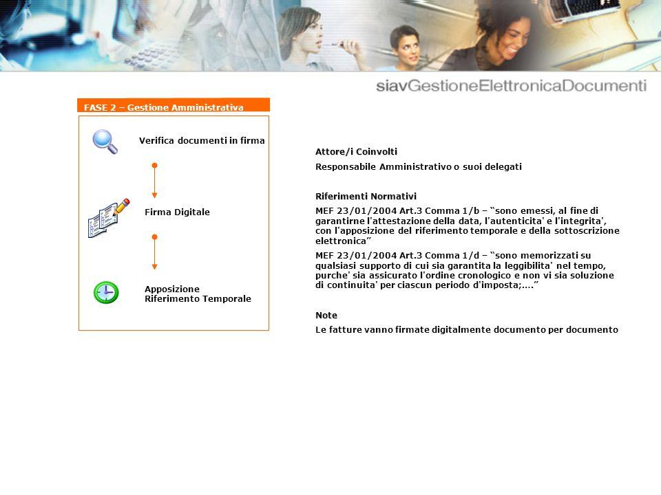Apposizione della marca temporale al file di chiusura Avvio processo di certificazione Custodia del supporto Masterizzazione Supporto FASE 3 – Conservazione Sostitutiva Firma digitale del Responsabile della Conservazione FASE 3 – Conservazione Sostitutiva HASH 10010101 Attore/i Coinvolti Responsabile Conservazione o suoi delegati Riferimenti Normativi MEF 23/01/2004 Art.3 Comma 2 – e termina con la sottoscrizione elettronica e l apposizione della marca temporale, in luogo del riferimento temporale, sull insieme dei predetti documenti ovvero su un evidenza informatica contenente l impronta o le impronte dei documenti o di insiemi di essi da parte del responsabile della conservazione di cui all art.