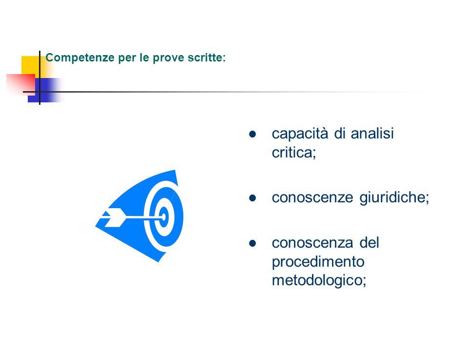Competenze per le prove scritte: capacità di analisi critica; conoscenze giuridiche; conoscenza del procedimento metodologico;